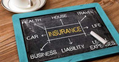 insurance and its importance